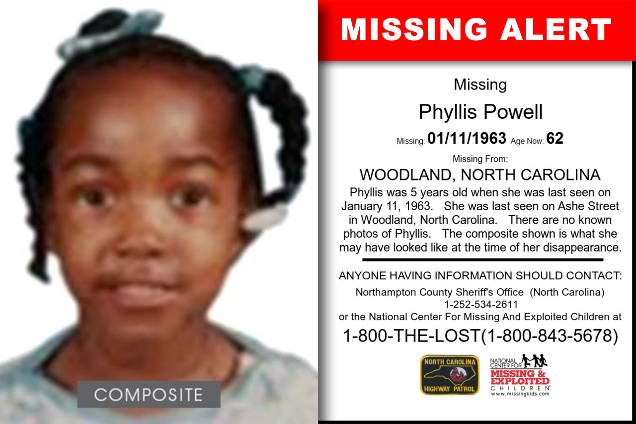 PHYLLIS_POWELL missing in North_Carolina