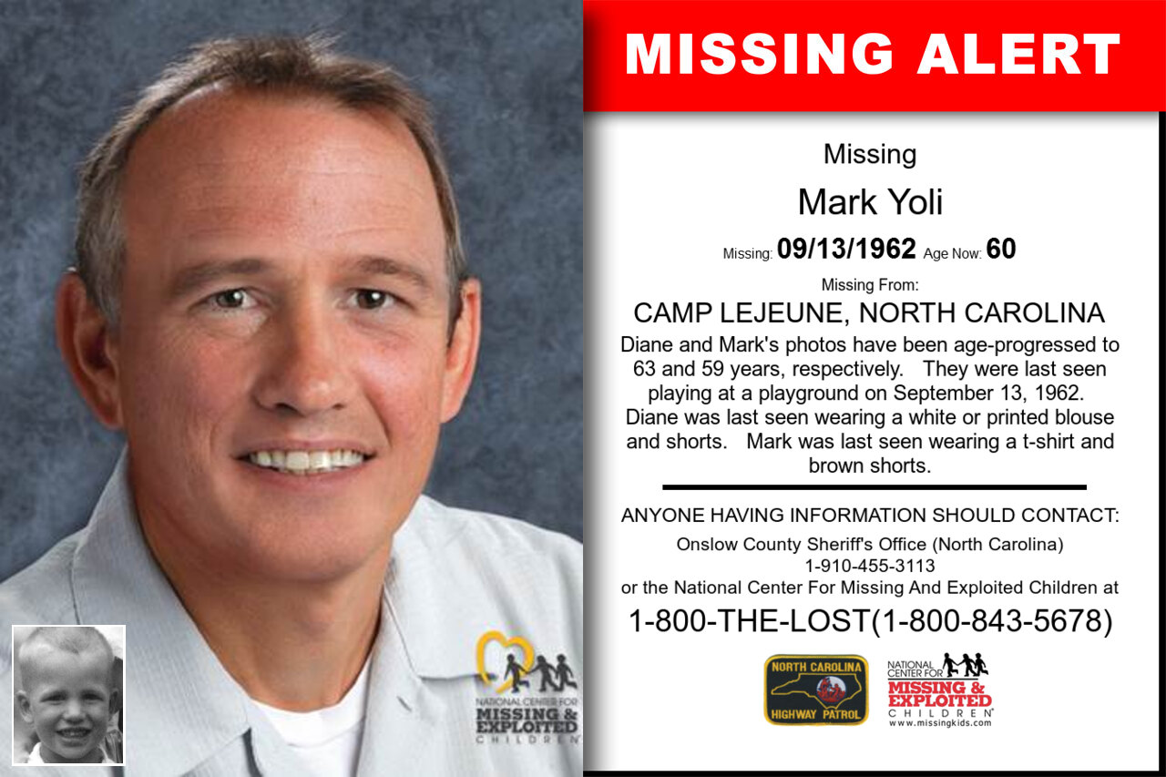 MARK_YOLI missing in North_Carolina